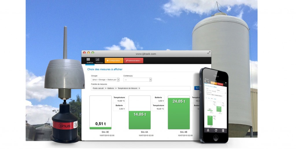 Solutions for silo management