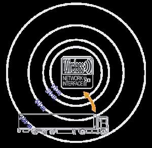 LT7 communication des températures automatiquement en radio
