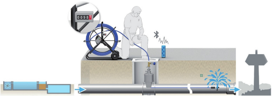 Recherche de fuite d'eau avec le PipeMic XL