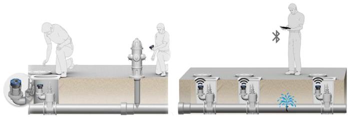Montage de l'enregistreur de pression Drulo 3 sur réseau eau potable sous pression
