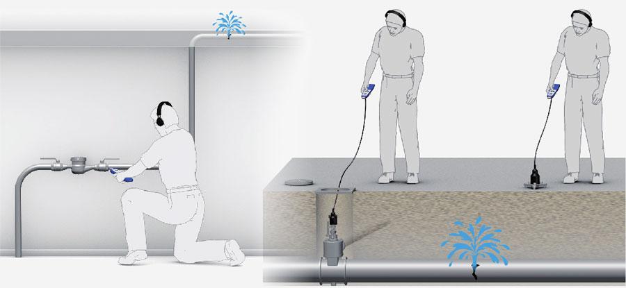 Utilisation du détecteur acoustique de fuite Aqua M60
