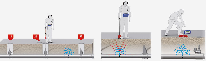 Prélocalisation et localisation précise de fuite d'eau avec le détecteur acoustique Aqua M100 et accessoires