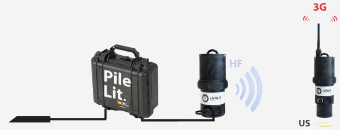 Capteur hauteur vitesse autonome VLI Pack batterie Logger HF LNU06V3-3G